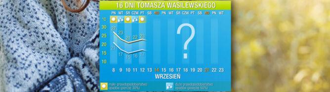 Pogoda na 16 dni: teraz ochłodzenie, potem znowu wrześniowe lato